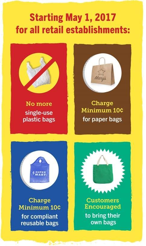 bag ordinance