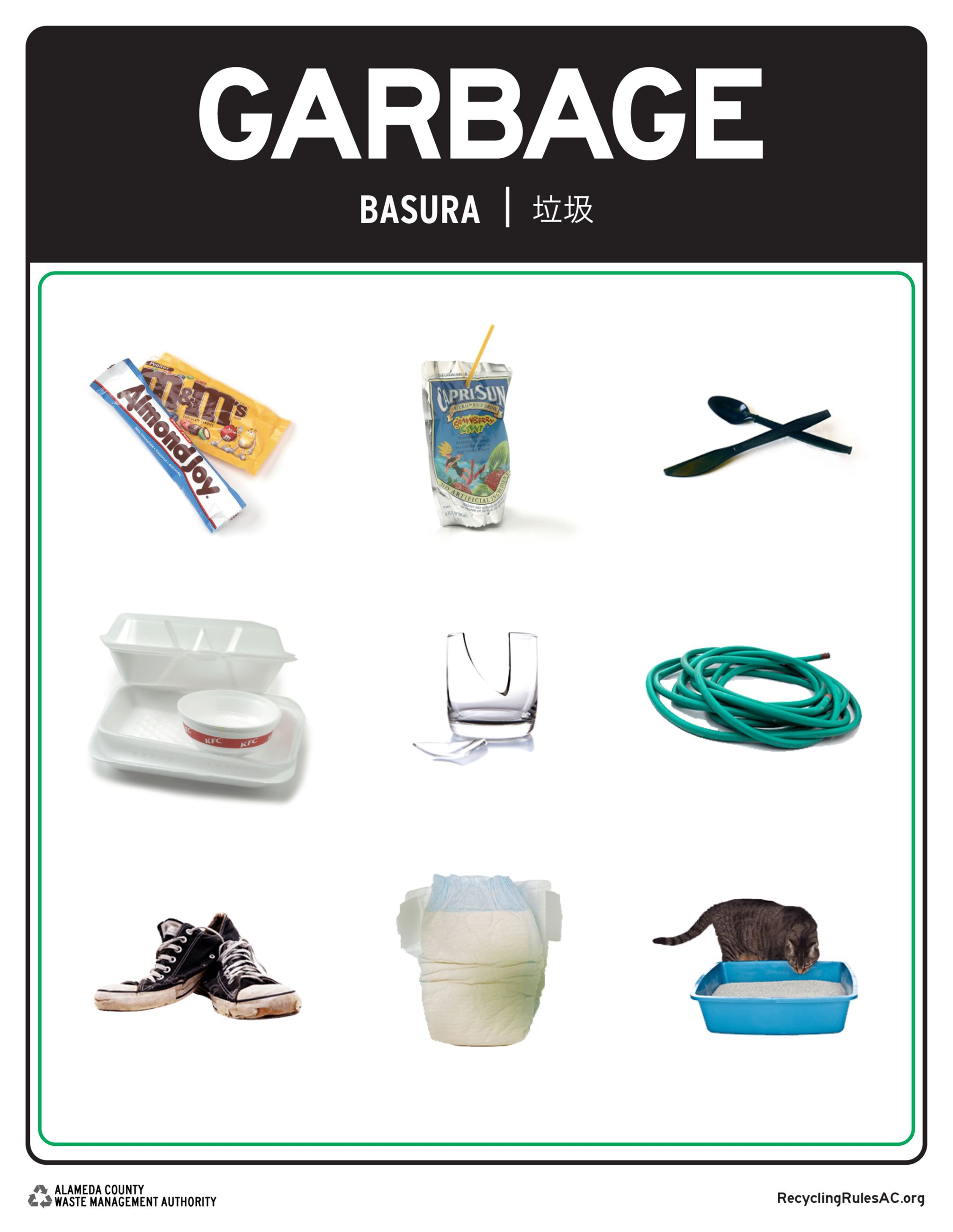 Garbage items poster