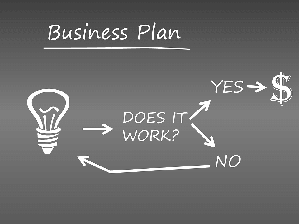 business plan process diagram