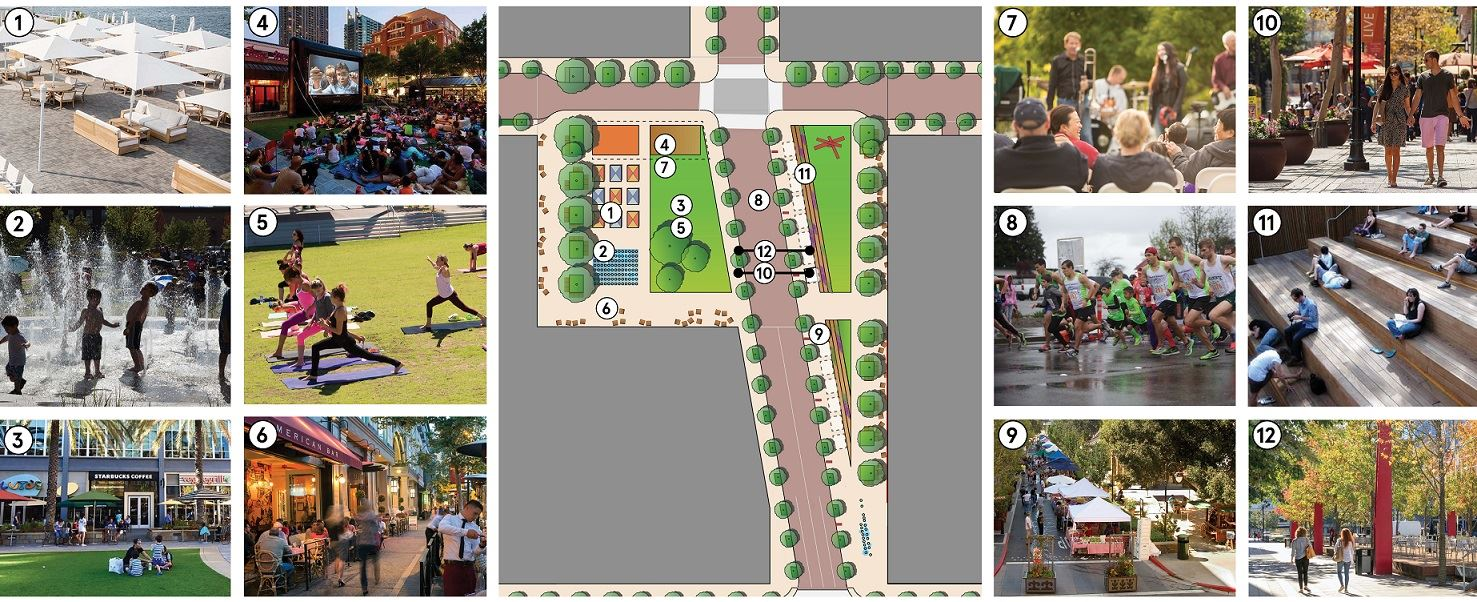 Illustration of town square with photos of features: 1. Seating for groups 2. Water Fountain 3. Lawn