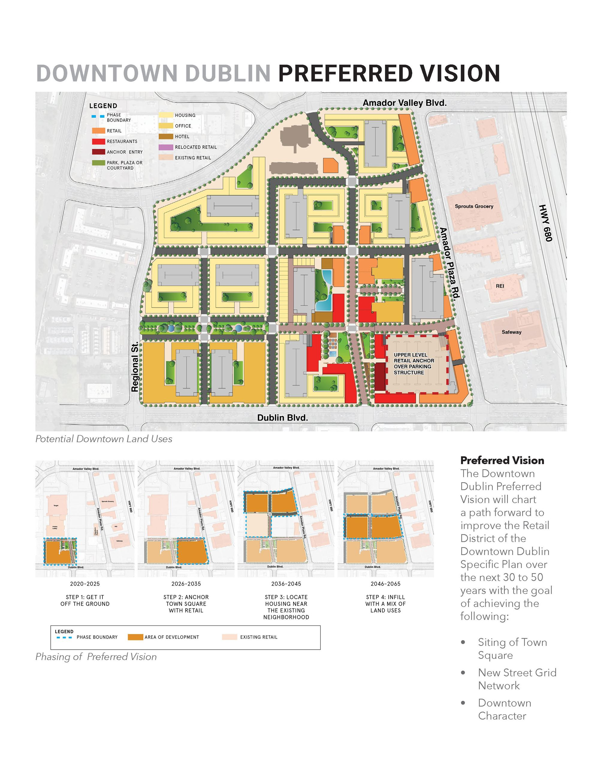 Adopted Downtown Dublin Preferred Vision - Rendering of Proposed Land Uses