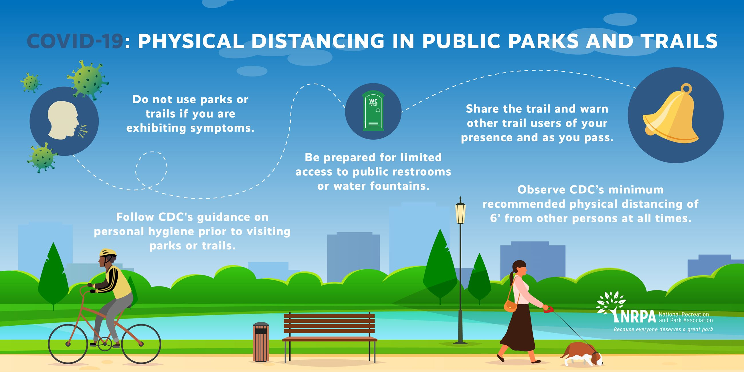 Tips for Physical Distancing in Parks COVID-19